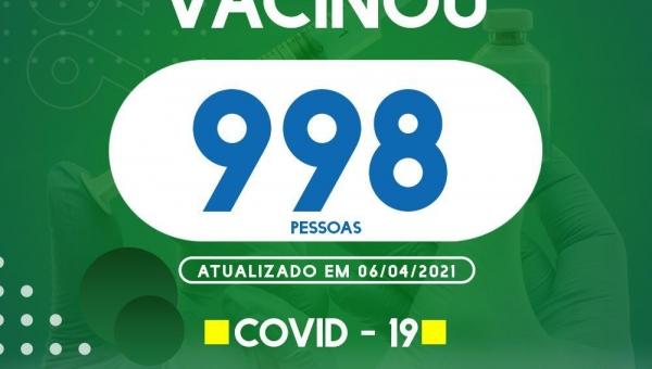 BOLETIM DE VACINAÇÃO ATUALIZADO 06/04/2021 COVID 19
