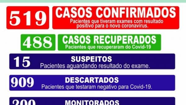Boletim Epidemiológico Coronavírus 28/01/2021
